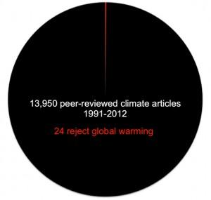 climatedenierspapers.jpg.CROP.original-original